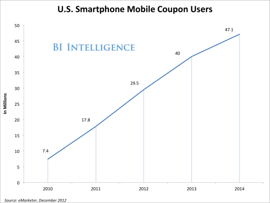 comscore-mobile-coupon