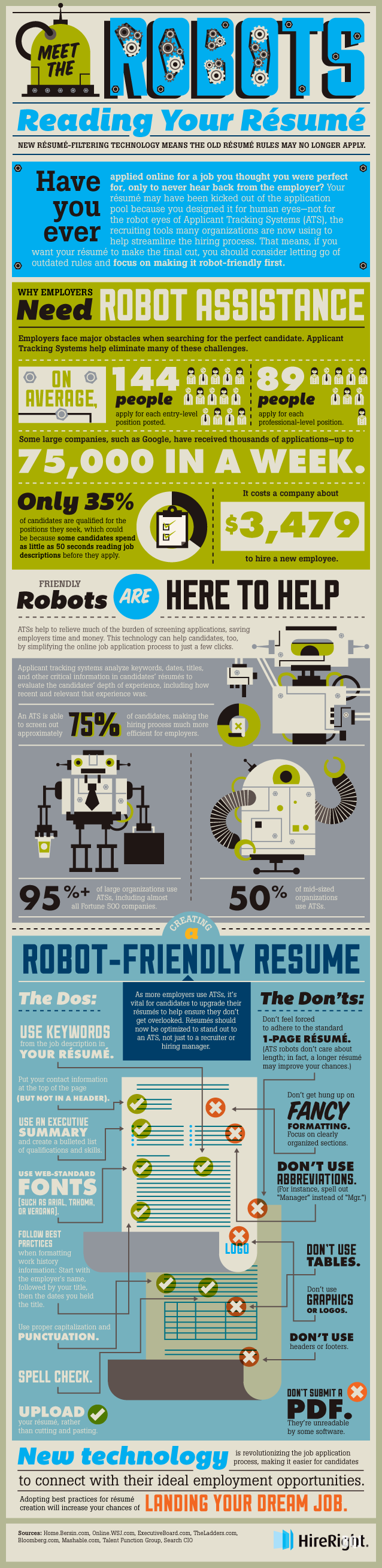 robots-reading-resume-ats-recruiting-infographic1