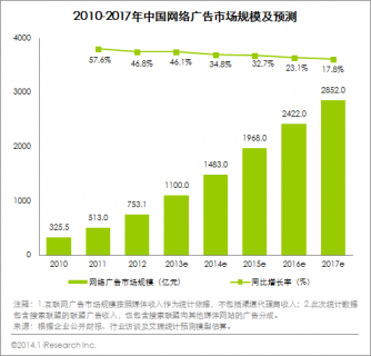 2013-china-onlineads-mkt1