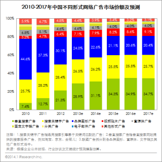 2013-china-onlineads-mkt12